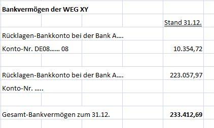 berechnung bankvermögen